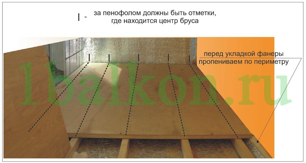 Фанеру на пеноплекс 30 мм на балконе. - ставим балконный бло.